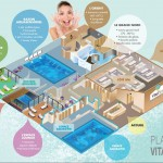 Le plan de VitalSpa Decathlon Bouc Bel Air